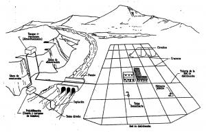 Esquema general de un sistema de abastecimiento de agua potable